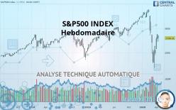 S&P500 INDEX - Wöchentlich