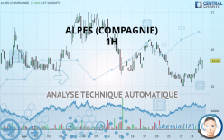 ALPES (COMPAGNIE) - 1H