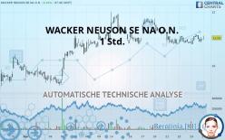 WACKER NEUSON SE NA O.N. - 1 uur