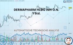 DERMAPHARM HLDG INH O.N. - 1 uur