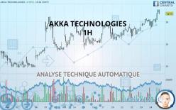 AKKA TECHNOLOGIES - 1H