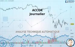 ACCOR - Journalier
