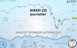 NIKKEI 225 - Journalier