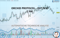 ORCHID PROTOCOL - OXT/USD - 1 Std.