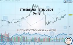 ETHEREUM - ETH/USDT - Daily
