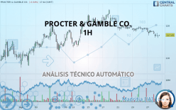 PROCTER & GAMBLE CO. - 1 uur