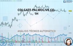 COLGATE-PALMOLIVE CO. - 1 tim