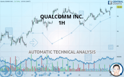 QUALCOMM INC. - 1H