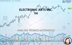 ELECTRONIC ARTS INC. - 1 Std.