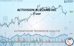 ACTIVISION BLIZZARD INC - 1 uur