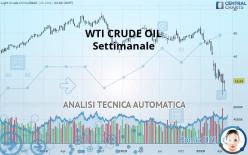 WTI CRUDE OIL - Settimanale