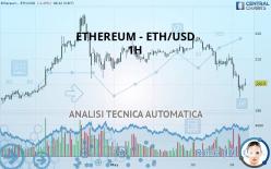 ETHEREUM - ETH/USD - 1 час