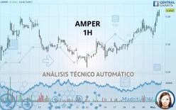 AMPER - 1H