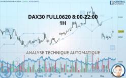 DAX30 FULL0620 8:00-22:00 - 1H