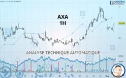 AXA - 1H