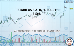 STABILUS S.A. INH. EO-.01 - 1 uur