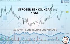 STROEER SE + CO. KGAA - 1 uur