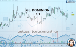 GL. DOMINION - 1H