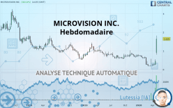 MICROVISION INC. - Hebdomadaire