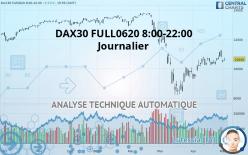 DAX30 FULL0620 8:00-22:00 - Journalier