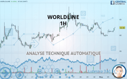 WORLDLINE - 1H