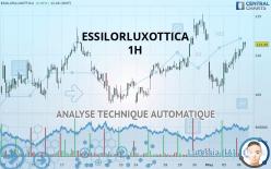 ESSILORLUXOTTICA - 1H