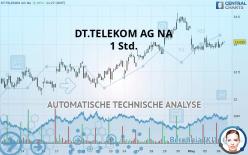 DT.TELEKOM AG NA - 1 Std.