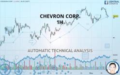 CHEVRON CORP. - 1H