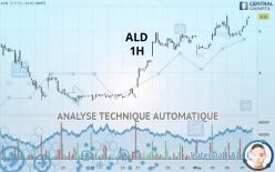 ALD - 1H