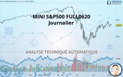 MINI S&P500 FULL0620 - Journalier