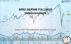 MINI S&P500 FULL0620 - Hebdomadaire
