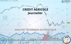 CREDIT AGRICOLE - Journalier