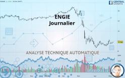 ENGIE - Journalier