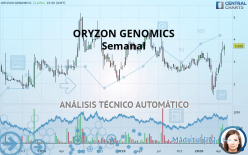 ORYZON GENOMICS - Semanal
