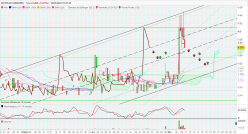ACTIPLAY (GROUPE) - 4H
