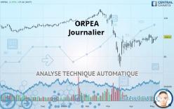 ORPEA - Dagelijks