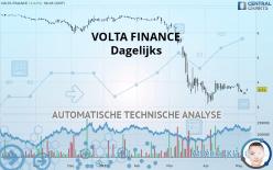 VOLTA FINANCE - Dagelijks