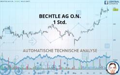 BECHTLE AG O.N. - 1 Std.