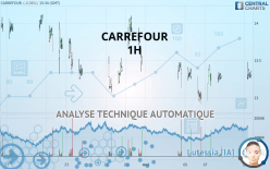 CARREFOUR - 1H