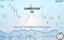 CARREFOUR - 1 uur