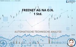 FREENET AG NA O.N. - 1 Std.