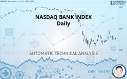 NASDAQ BANK INDEX - Daily
