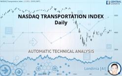 NASDAQ TRANSPORTATION INDEX - Daily