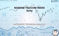 NASDAQ TELECOM INDEX - Daily