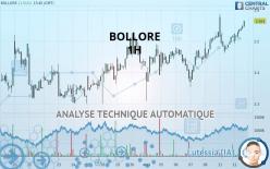BOLLORE - 1H