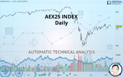 AEX25 INDEX - Daily