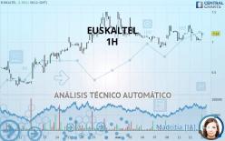 EUSKALTEL - 1H