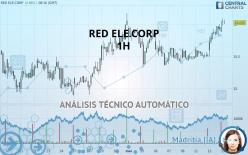 RED ELE.CORP - 1H