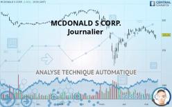 MCDONALD S CORP. - Daily
