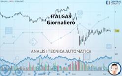 ITALGAS - Journalier